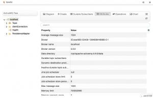 Monitoring ActiveMQ via HTTP « Jakub Korab